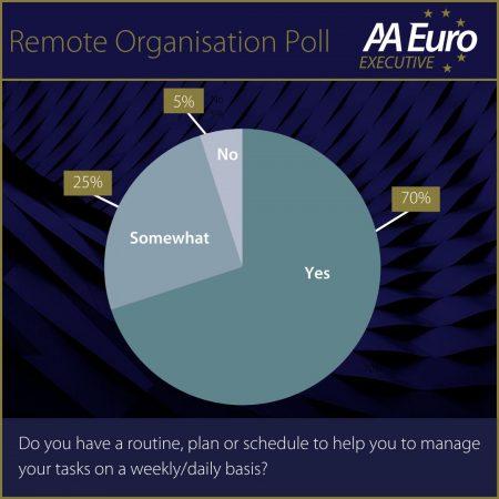 May Monthly Round-Up, May Monthly Round-Up 2021, AA Euro Group Ltd.